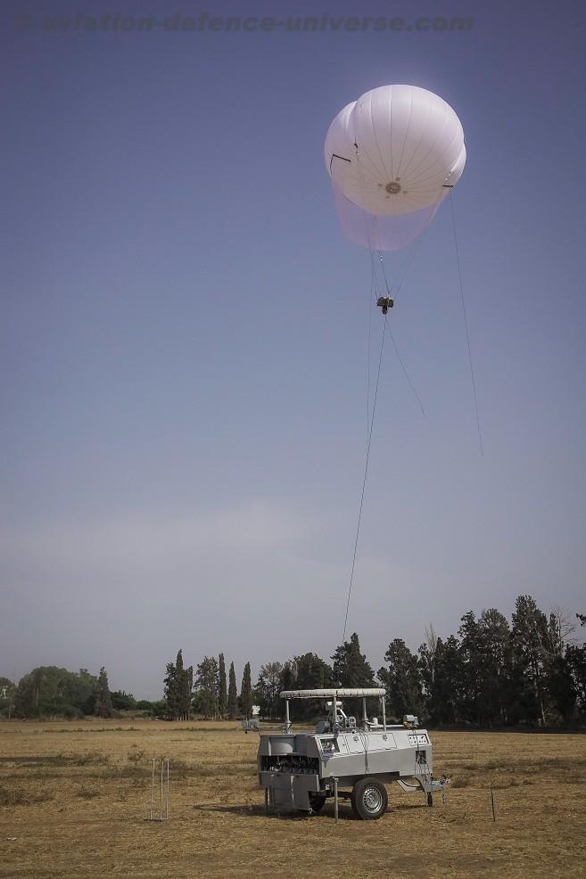 Aerostat System