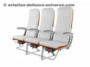 Aircraft Interior And Seats Business