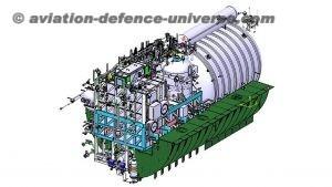 Air Independent Propulsion