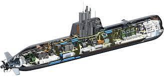 Thyssenkrupp Marine Systems submarine